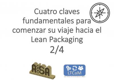 Cuatro claves para comenzar su viaje hacia el Lean Packaging 2 de 4